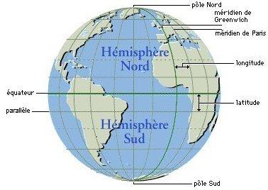 meridien et latitude
